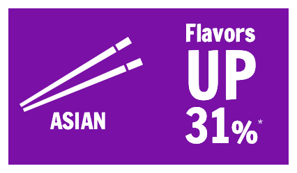 Asian: Flavor up 31%